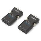 Mini Extender Kit for DVI-D and Stereo Audio over Fiber