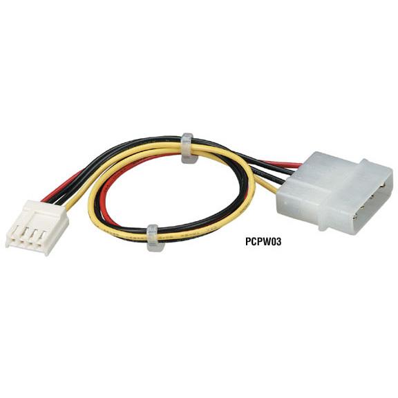 PCPW03