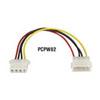 PCPW02